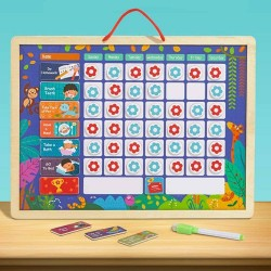 Calendar Tabla Responsabilitatilor Cool Fort