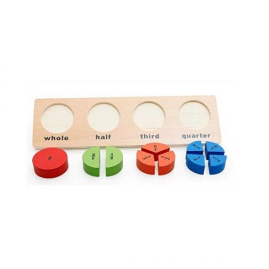 Montessori - Partile unui intreg