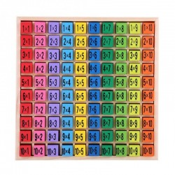 Tabla Inmultirii din Lemn colorat  Joc educativ